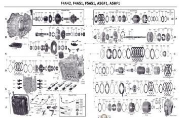 F4A42 Hyundai, KIA Детали АКПП