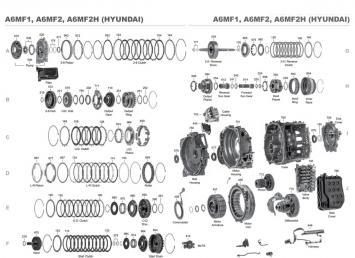 A6MF1 Запчасти АКПП
