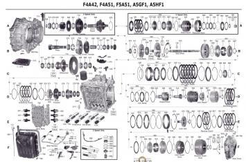 F4A51 Запчасти для АКПП