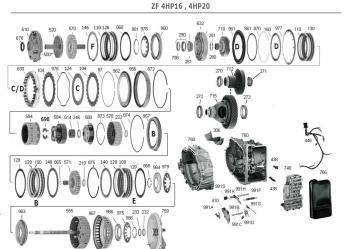 ZF4HP20 Запчасти для АКПП